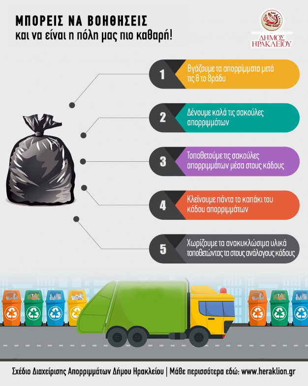 Ο Δήμος Ηρακλείου ενημερώνει τους δημότες: βγάζουμε τα απορρίμματα μετά τις 8 το βράδυ