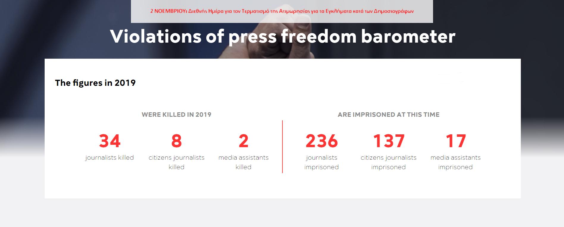 Διεθνής Ημέρα για τον Τερματισμό της Ατιμωρησίας για τα Εγκλήματα κατά των Δημοσιογράφων